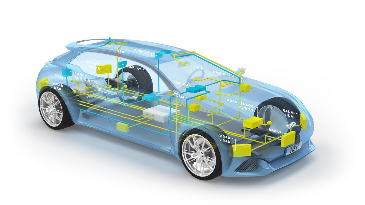 برخی از سنسور های خودرو